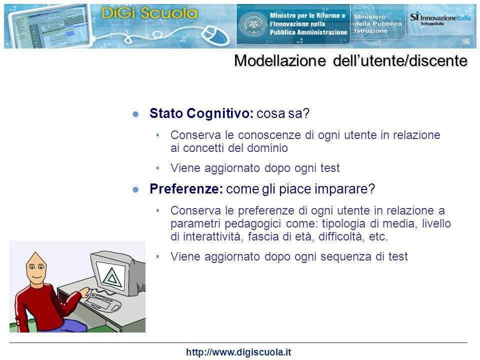 http://www.digiscuola.it 56 Modellazione dellutente/discente Stato Cognitivo: cosa sa? Conserva le conoscenze di ogni utente in relazione ai concetti