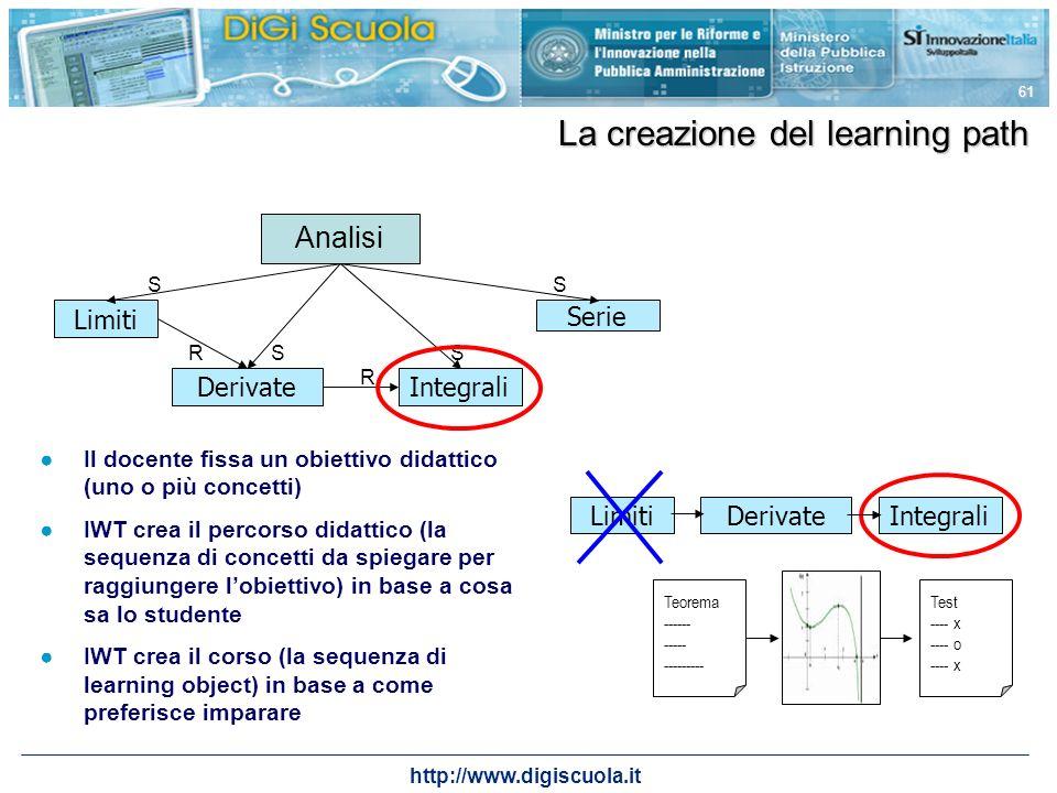 http://www.digiscuola.it 61 La creazione del learning path Il docente fissa un obiettivo didattico (uno o più concetti) IWT crea il percorso didattico