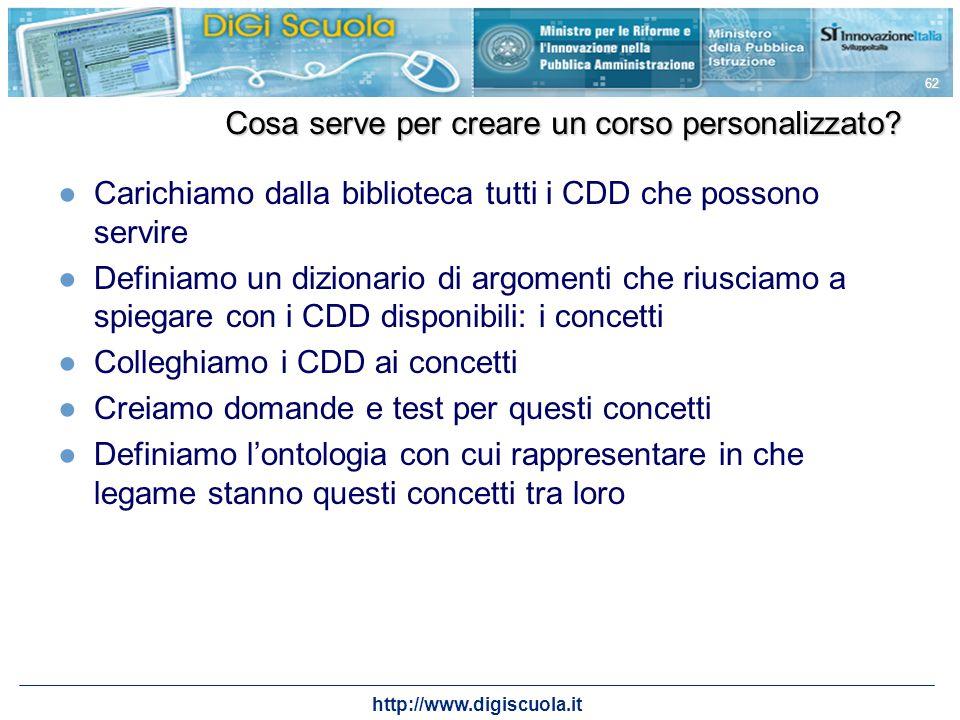 http://www.digiscuola.it 62 Cosa serve per creare un corso personalizzato? Carichiamo dalla biblioteca tutti i CDD che possono servire Definiamo un di