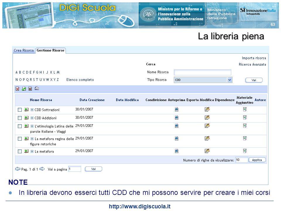 http://www.digiscuola.it 63 La libreria piena NOTE In libreria devono esserci tutti CDD che mi possono servire per creare i miei corsi