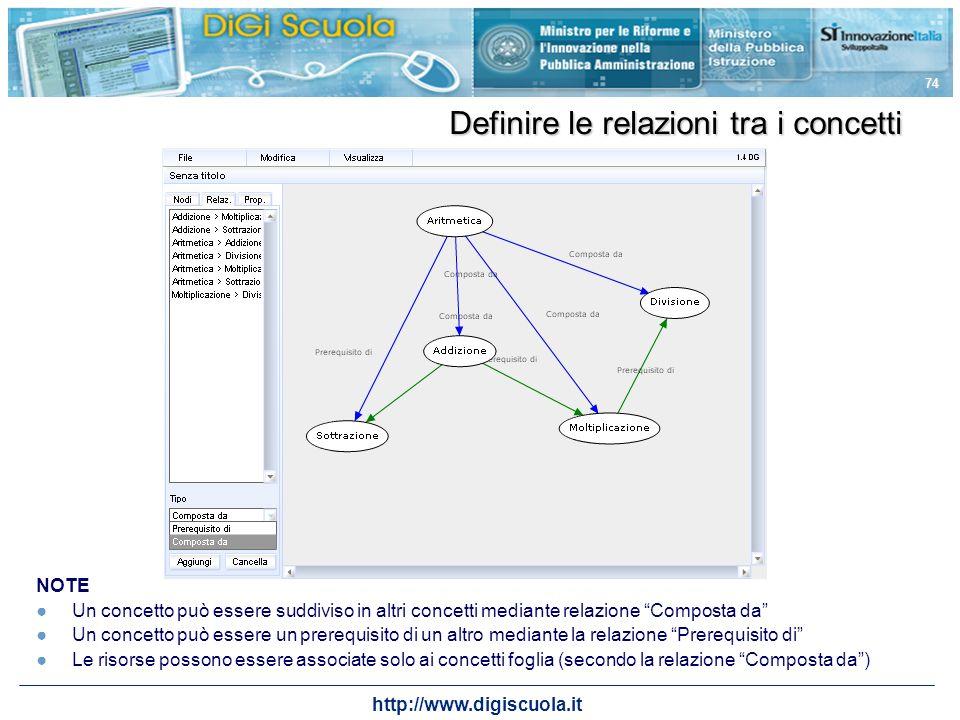 http://www.digiscuola.it 74 NOTE Un concetto può essere suddiviso in altri concetti mediante relazione Composta da Un concetto può essere un prerequis