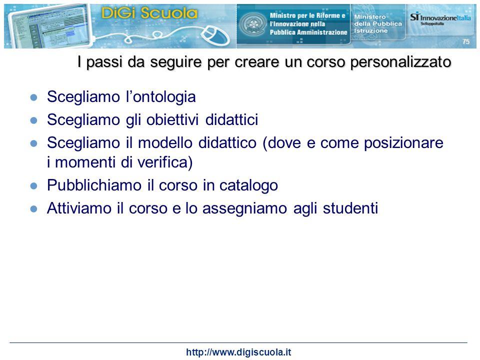 http://www.digiscuola.it 75 I passi da seguire per creare un corso personalizzato Scegliamo lontologia Scegliamo gli obiettivi didattici Scegliamo il