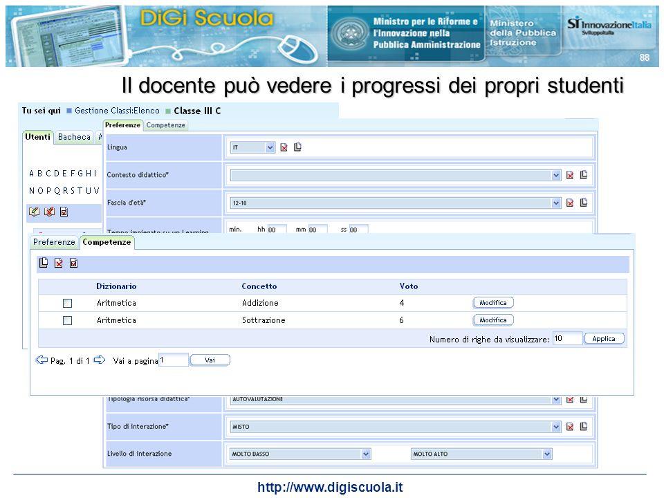 http://www.digiscuola.it 88 Il docente può vedere i progressi dei propri studenti