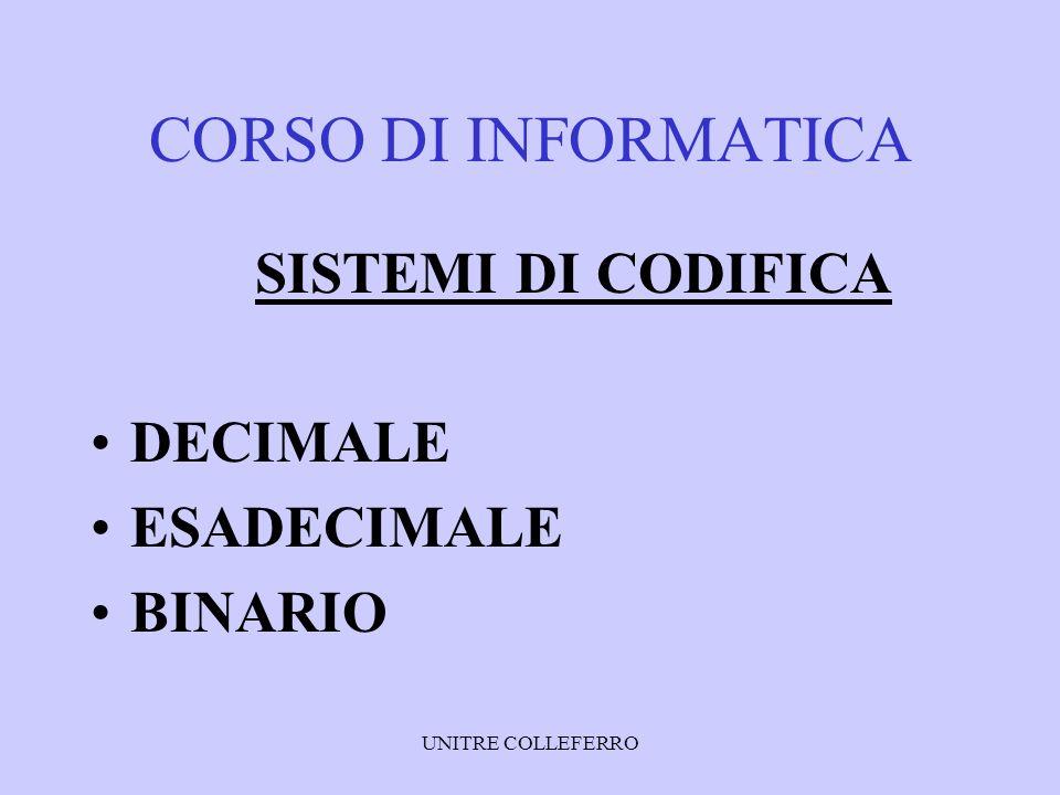 UNITRE COLLEFERRO CORSO DI INFORMATICA ESERCITAZIONI PRATICHE SUL COMPUTER