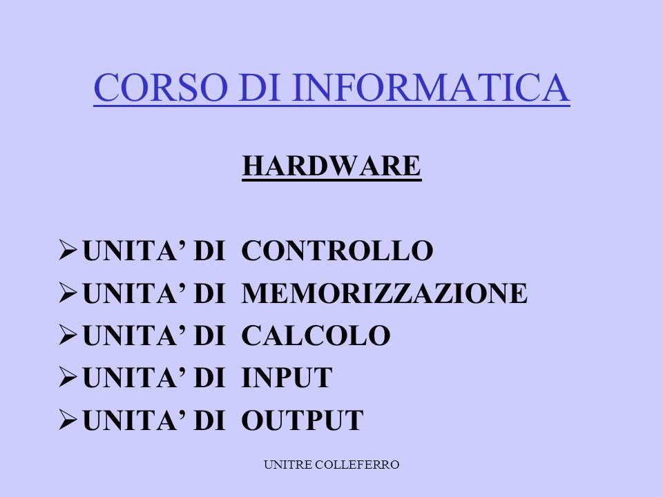 UNITRE COLLEFERRO CORSO DI INFORMATICA IL COMPUTER HARDWARE SOFTWARE