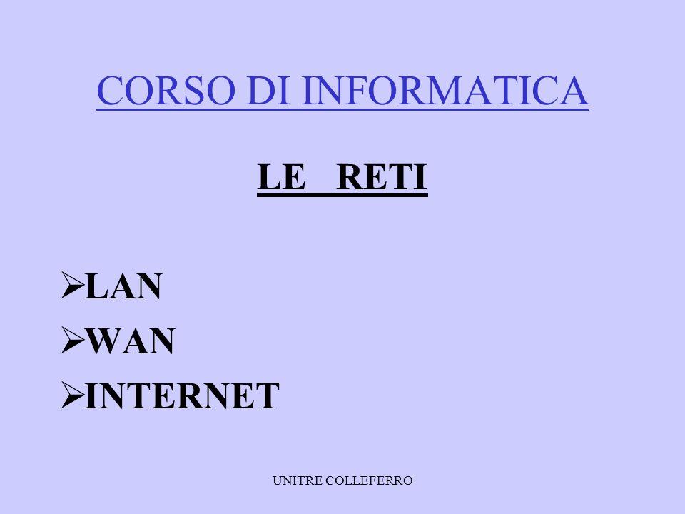 UNITRE COLLEFERRO CORSO DI INFORMATICA LE RETI LAN WAN INTERNET