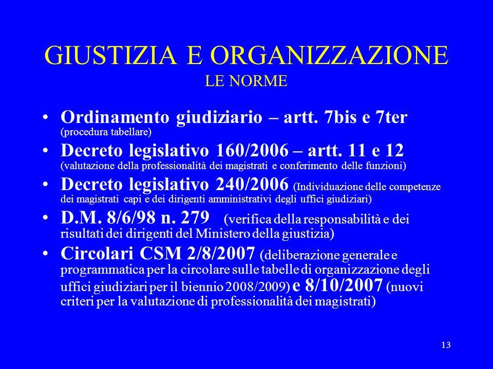 13 GIUSTIZIA E ORGANIZZAZIONE LE NORME Ordinamento giudiziario – artt. 7bis e 7ter (procedura tabellare) Decreto legislativo 160/2006 – artt. 11 e 12