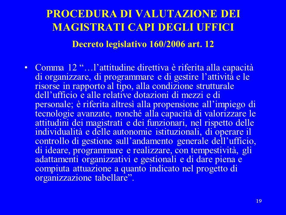 19 PROCEDURA DI VALUTAZIONE DEI MAGISTRATI CAPI DEGLI UFFICI Decreto legislativo 160/2006 art. 12 Comma 12 …lattitudine direttiva è riferita alla capa