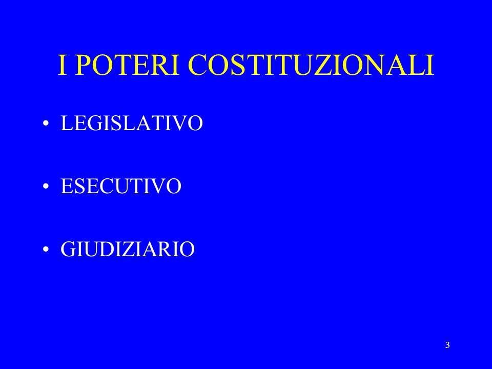 3 I POTERI COSTITUZIONALI LEGISLATIVO ESECUTIVO GIUDIZIARIO