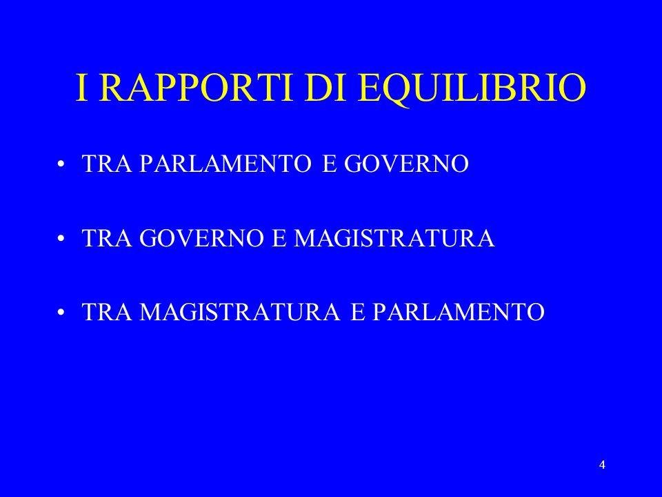 4 I RAPPORTI DI EQUILIBRIO TRA PARLAMENTO E GOVERNO TRA GOVERNO E MAGISTRATURA TRA MAGISTRATURA E PARLAMENTO