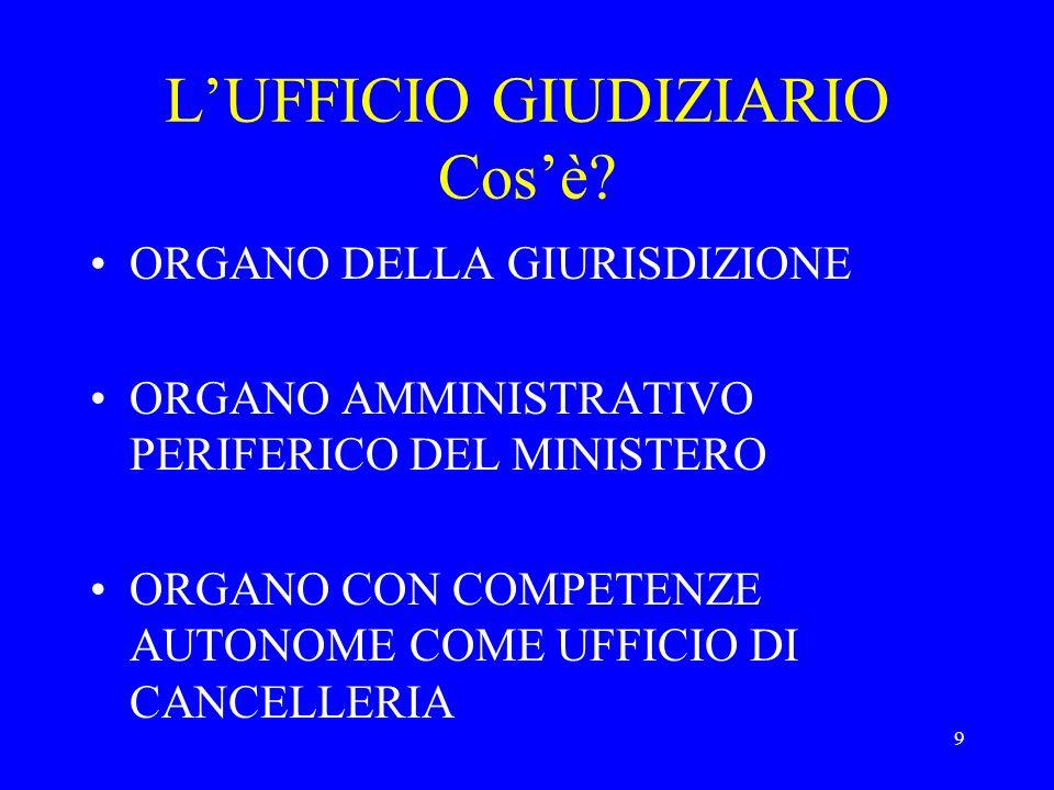 LUFFICIO DI CANCELLERIA CHI.