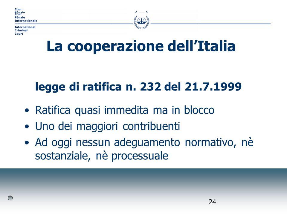 24 legge di ratifica n. 232 del 21.7.1999 Ratifica quasi immedita ma in blocco Uno dei maggiori contribuenti Ad oggi nessun adeguamento normativo, nè