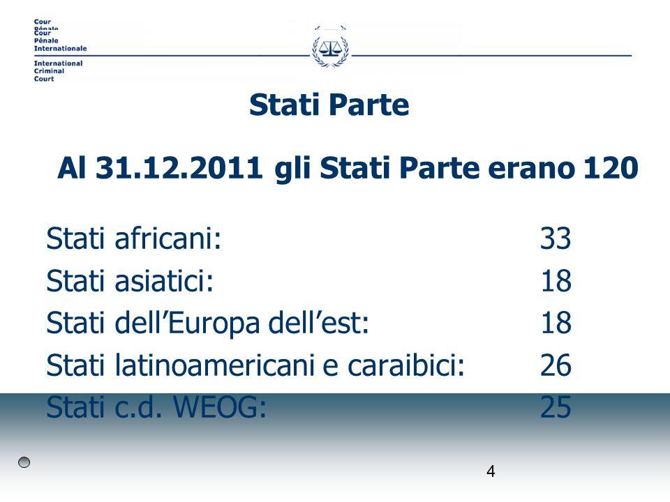 4 Al 31.12.2011 gli Stati Parte erano 120 Stati africani: 33 Stati asiatici: 18 Stati dellEuropa dellest: 18 Stati latinoamericani e caraibici: 26 Sta