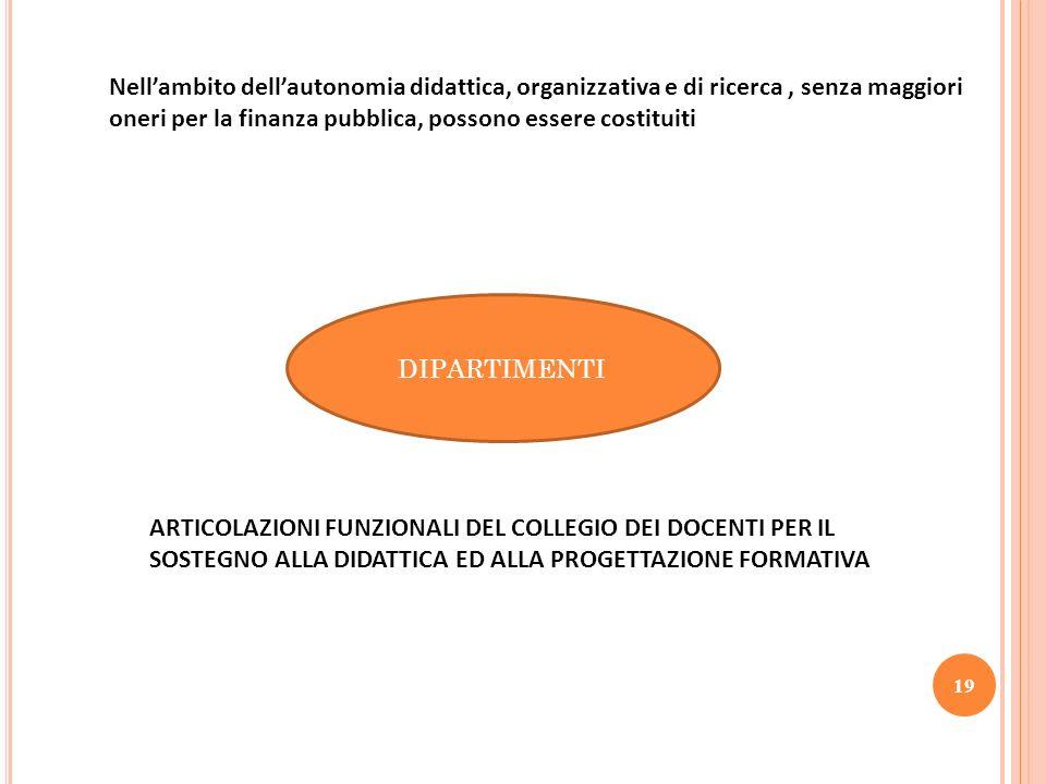 Nellambito dellautonomia didattica, organizzativa e di ricerca, senza maggiori oneri per la finanza pubblica, possono essere costituiti DIPARTIMENTI A