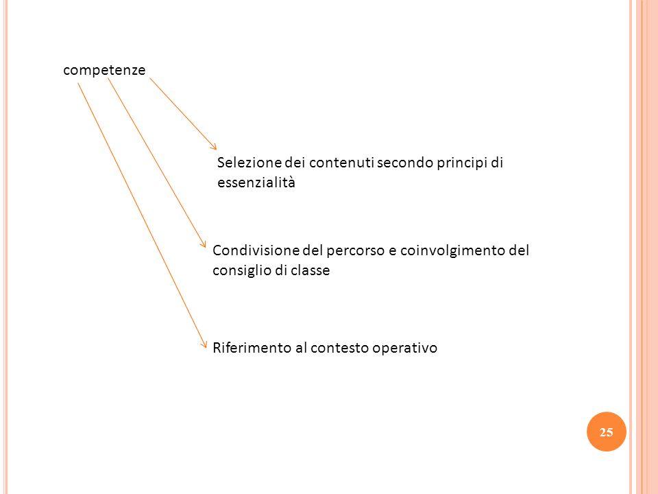 competenze Selezione dei contenuti secondo principi di essenzialità Condivisione del percorso e coinvolgimento del consiglio di classe Riferimento al