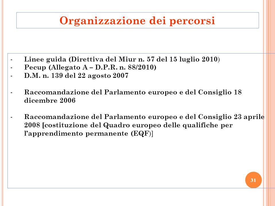 31 Organizzazione dei percorsi - Linee guida (Direttiva del Miur n. 57 del 15 luglio 2010 ) - Pecup (Allegato A – D.P.R. n. 88/2010) - D.M. n. 139 del