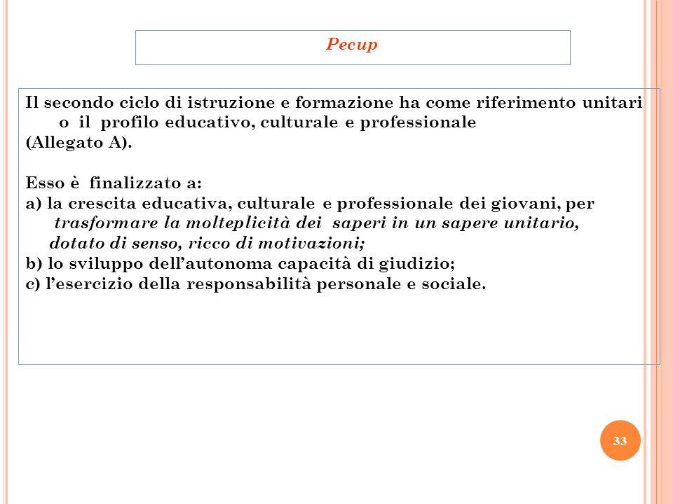 33 Pecup Il secondo ciclo di istruzione e formazione ha come riferimento unitari o il profilo educativo, culturale e professionale (Allegato A). Esso