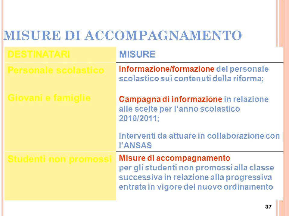 37 MISURE DI ACCOMPAGNAMENTO DESTINATARIMISURE Personale scolastico Giovani e famiglie Informazione/formazione del personale scolastico sui contenuti