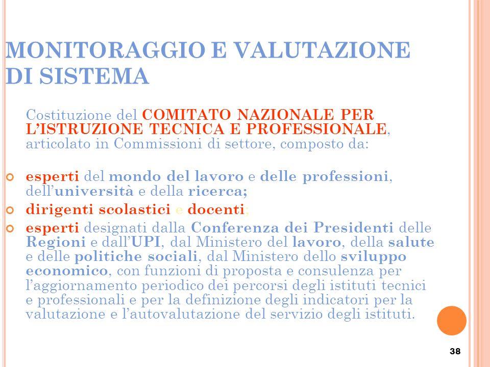 38 MONITORAGGIO E VALUTAZIONE DI SISTEMA Costituzione del COMITATO NAZIONALE PER LISTRUZIONE TECNICA E PROFESSIONALE, articolato in Commissioni di set