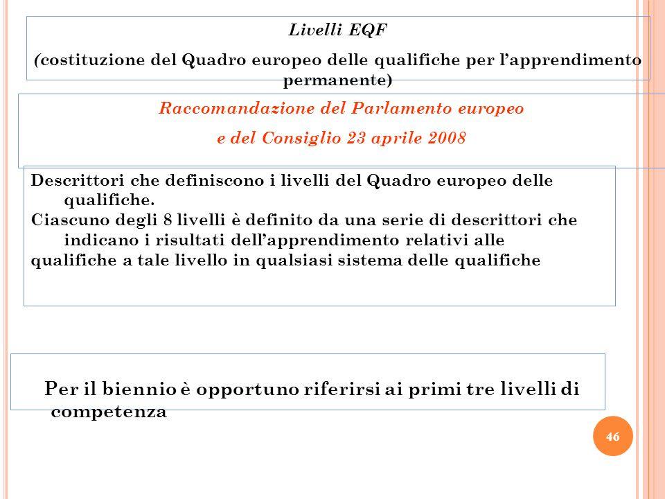 46 Livelli EQF ( costituzione del Quadro europeo delle qualifiche per lapprendimento permanente) Per il biennio è opportuno riferirsi ai primi tre liv