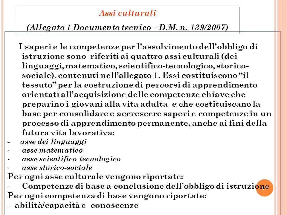 47 Assi culturali (Allegato 1 Documento tecnico – D.M. n. 139/2007) I saperi e le competenze per lassolvimento dellobbligo di istruzione sono riferiti