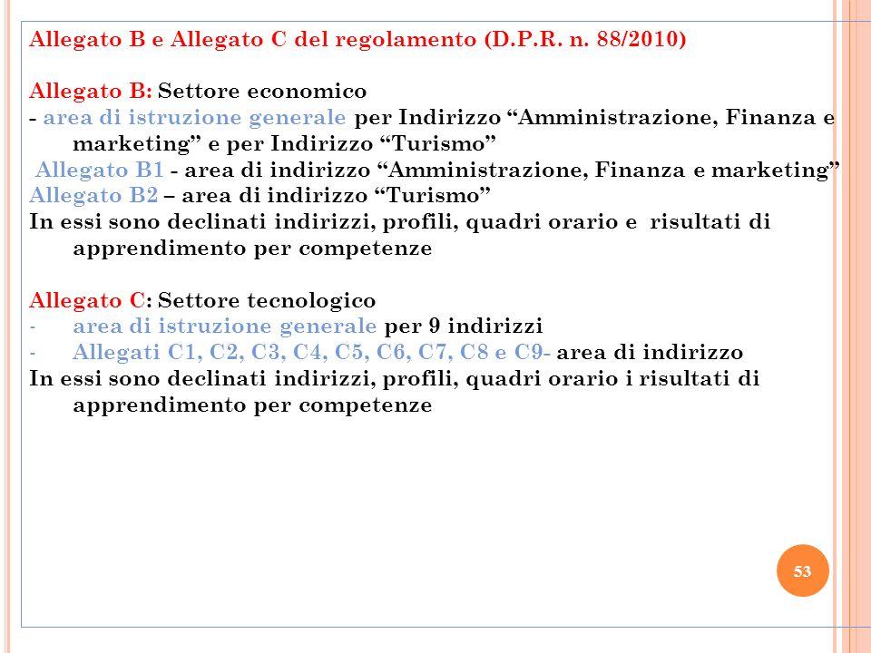 53 Allegato B e Allegato C del regolamento (D.P.R. n. 88/2010) Allegato B: Settore economico - area di istruzione generale per Indirizzo Amministrazio