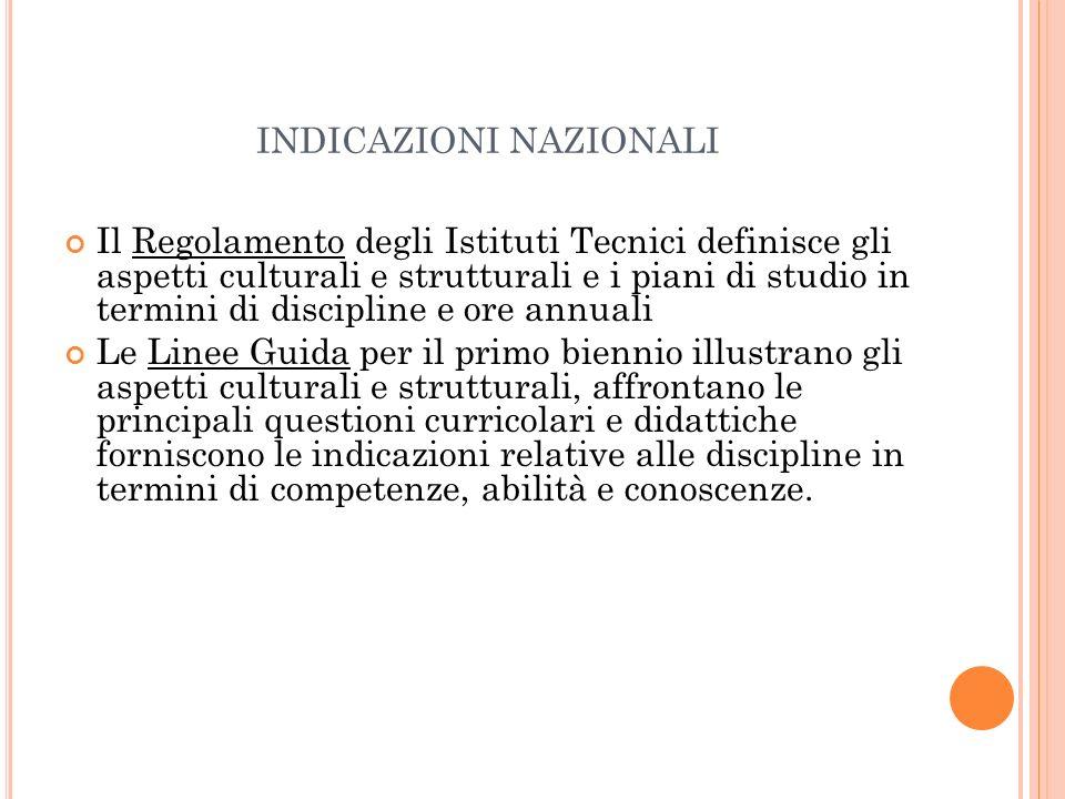 INDICAZIONI NAZIONALI Il Regolamento degli Istituti Tecnici definisce gli aspetti culturali e strutturali e i piani di studio in termini di discipline