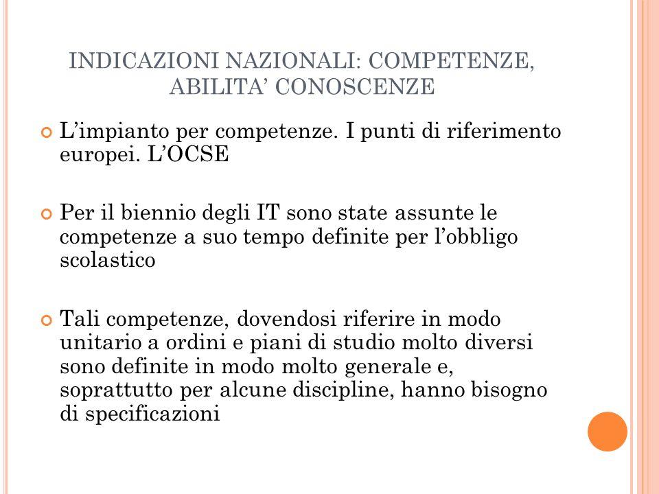 INDICAZIONI NAZIONALI: COMPETENZE, ABILITA CONOSCENZE Limpianto per competenze. I punti di riferimento europei. LOCSE Per il biennio degli IT sono sta