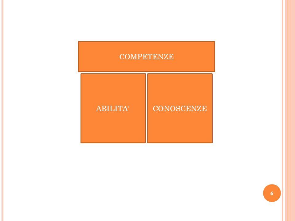 COMPETENZE ABILITACONOSCENZE 6