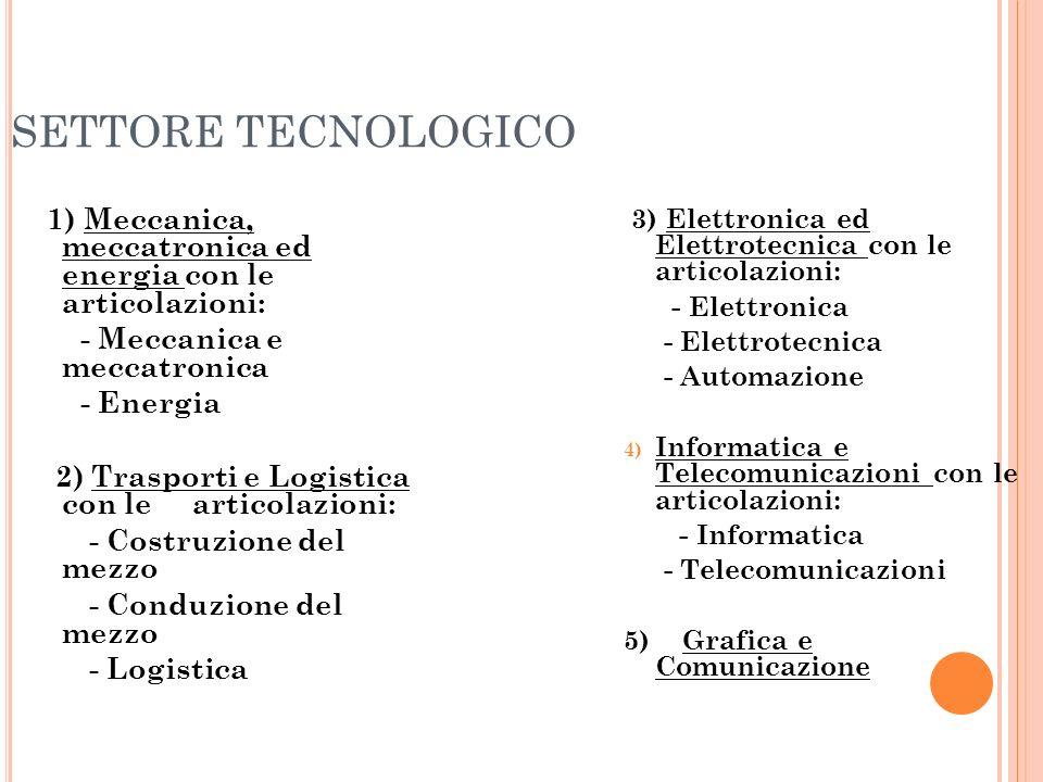 SETTORE TECNOLOGICO 1) Meccanica, meccatronica ed energia con le articolazioni: - Meccanica e meccatronica - Energia 2) Trasporti e Logistica con le a