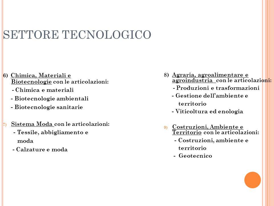 SETTORE TECNOLOGICO 6) Chimica, Materiali e Biotecnologie con le articolazioni: - Chimica e materiali - Biotecnologie ambientali - Biotecnologie sanit
