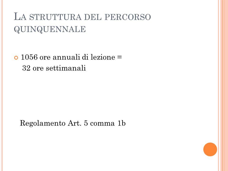 L A STRUTTURA DEL PERCORSO QUINQUENNALE 1056 ore annuali di lezione = 32 ore settimanali Regolamento Art. 5 comma 1b