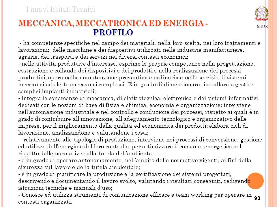 93 MECCANICA, MECCATRONICA ED ENERGIA - PROFILO MIUR I nuovi Istituti Tecnici - ha competenze specifiche nel campo dei materiali, nella loro scelta, n