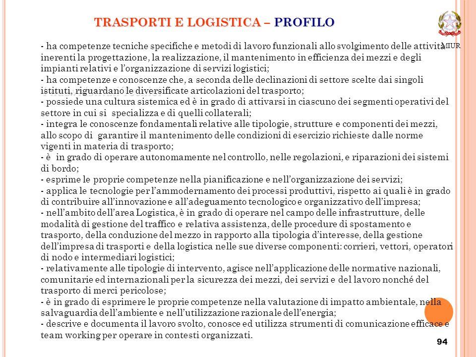 94 TRASPORTI E LOGISTICA – PROFILO MIUR I nuovi Istituti Tecnici - ha competenze tecniche specifiche e metodi di lavoro funzionali allo svolgimento de