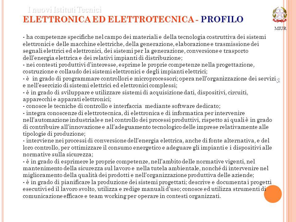 95 ELETTRONICA ED ELETTROTECNICA - PROFILO MIUR I nuovi Istituti Tecnici - ha competenze specifiche nel campo dei materiali e della tecnologia costrut