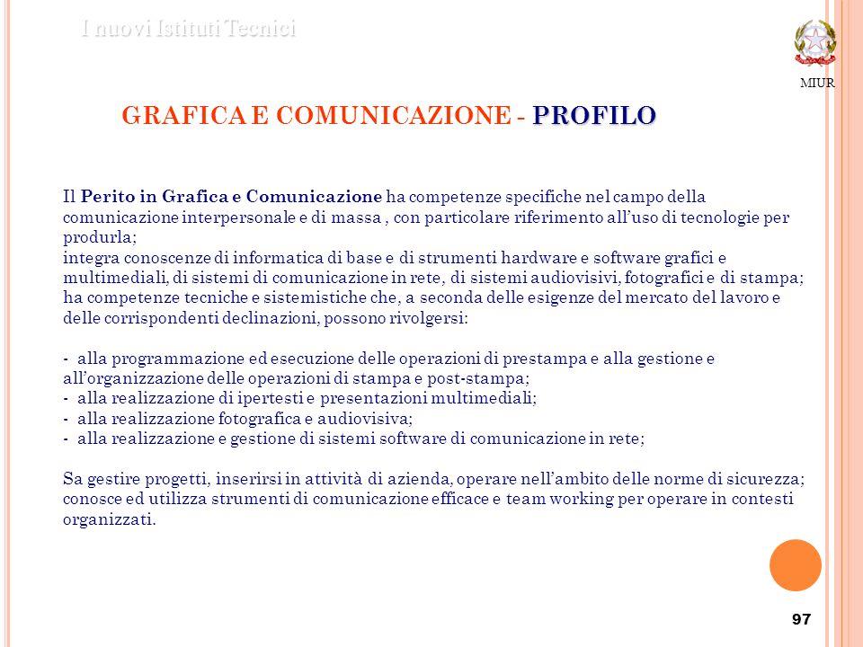97 PROFILO GRAFICA E COMUNICAZIONE - PROFILO MIUR I nuovi Istituti Tecnici Il Perito in Grafica e Comunicazione ha competenze specifiche nel campo del