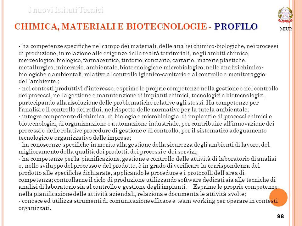 98 PROFILO CHIMICA, MATERIALI E BIOTECNOLOGIE - PROFILO MIUR I nuovi Istituti Tecnici - ha competenze specifiche nel campo dei materiali, delle analis