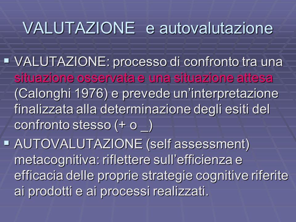 VALUTAZIONE e autovalutazione VALUTAZIONE: processo di confronto tra una situazione osservata e una situazione attesa (Calonghi 1976) e prevede uninte