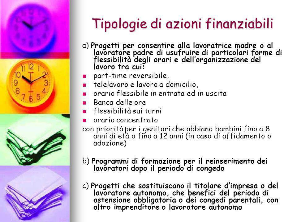 Tipologie di azioni finanziabili a) Progetti per consentire alla lavoratrice madre o al lavoratore padre di usufruire di particolari forme di flessibi