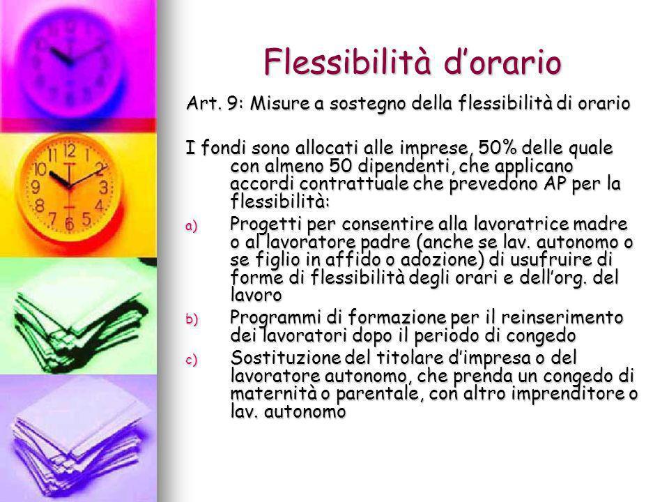 Flessibilità dorario Art. 9: Misure a sostegno della flessibilità di orario I fondi sono allocati alle imprese, 50% delle quale con almeno 50 dipenden
