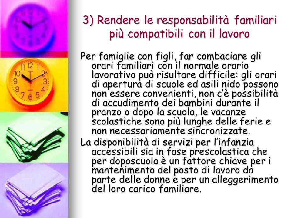 3) Rendere le responsabilità familiari più compatibili con il lavoro Per famiglie con figli, far combaciare gli orari familiari con il normale orario