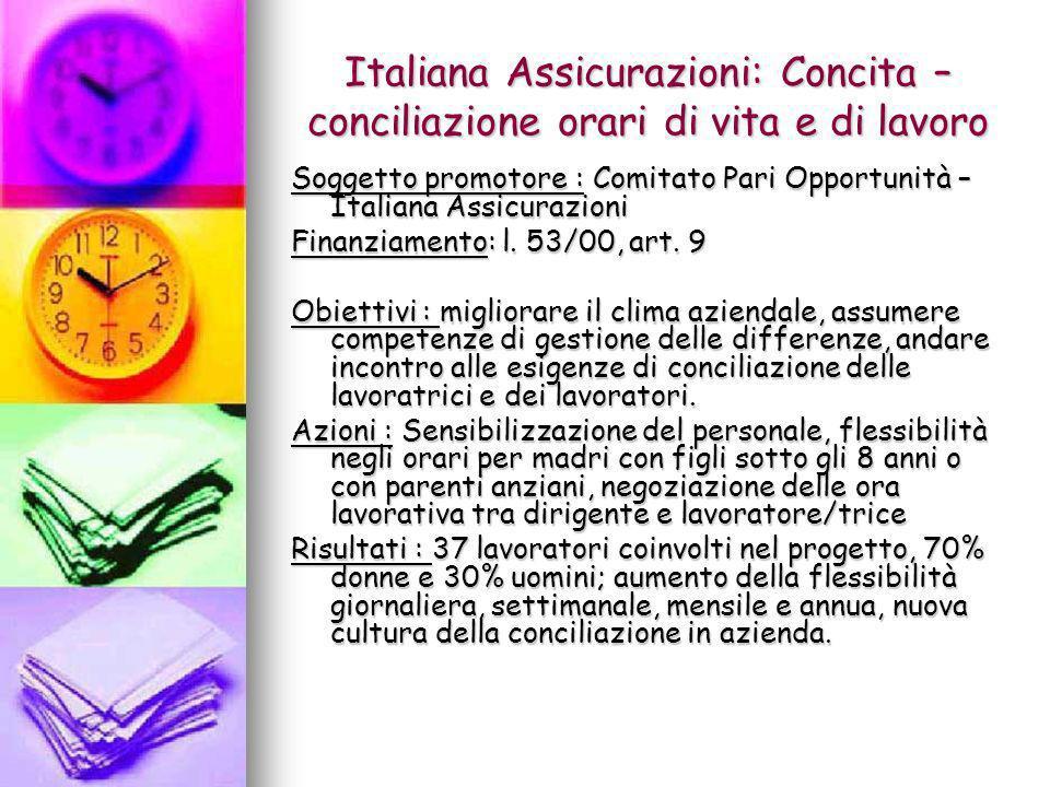 Italiana Assicurazioni: Concita – conciliazione orari di vita e di lavoro Soggetto promotore : Comitato Pari Opportunità – Italiana Assicurazioni Fina