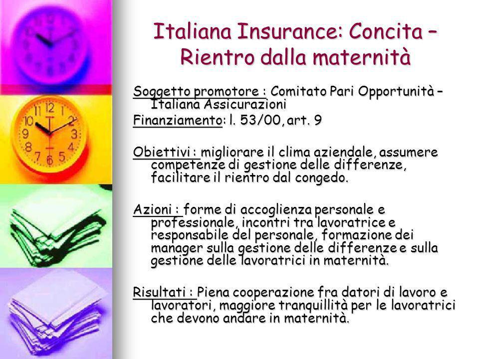 Italiana Insurance: Concita – Rientro dalla maternità Soggetto promotore : Comitato Pari Opportunità – Italiana Assicurazioni Finanziamento: l. 53/00,