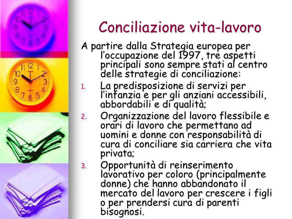 Conciliazione vita-lavoro A partire dalla Strategia europea per loccupazione del 1997, tre aspetti principali sono sempre stati al centro delle strate