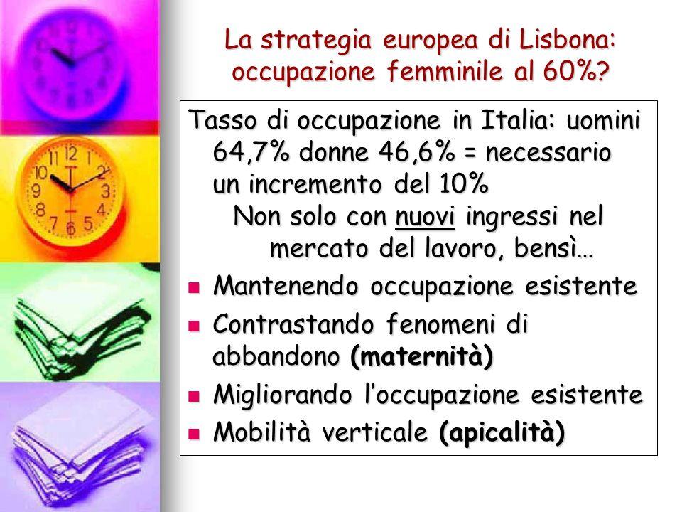 La strategia europea di Lisbona: occupazione femminile al 60%? Tasso di occupazione in Italia: uomini 64,7% donne 46,6% = necessario un incremento del