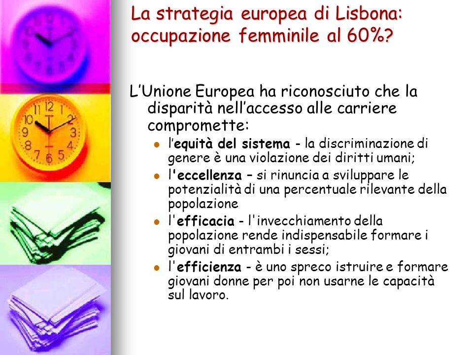 La strategia europea di Lisbona: occupazione femminile al 60%? LUnione Europea ha riconosciuto che la disparità nellaccesso alle carriere compromette: