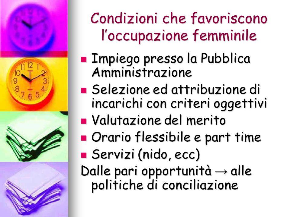 Condizioni che favoriscono loccupazione femminile Impiego presso la Pubblica Amministrazione Impiego presso la Pubblica Amministrazione Selezione ed a