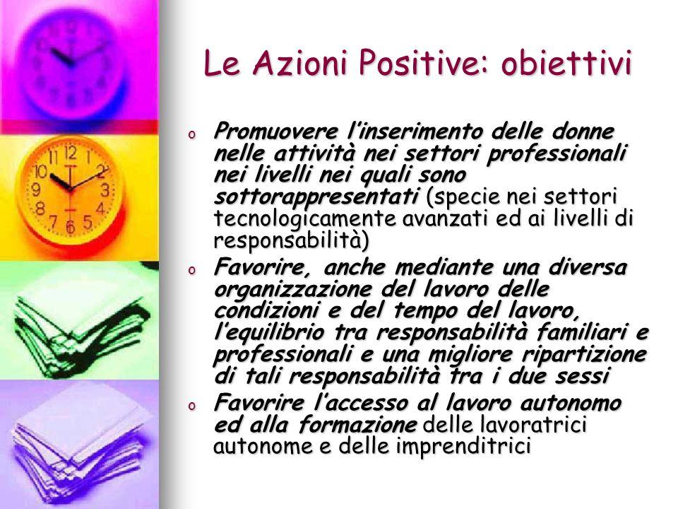 Le Azioni Positive: obiettivi o Promuovere linserimento delle donne nelle attività nei settori professionali nei livelli nei quali sono sottorappresen