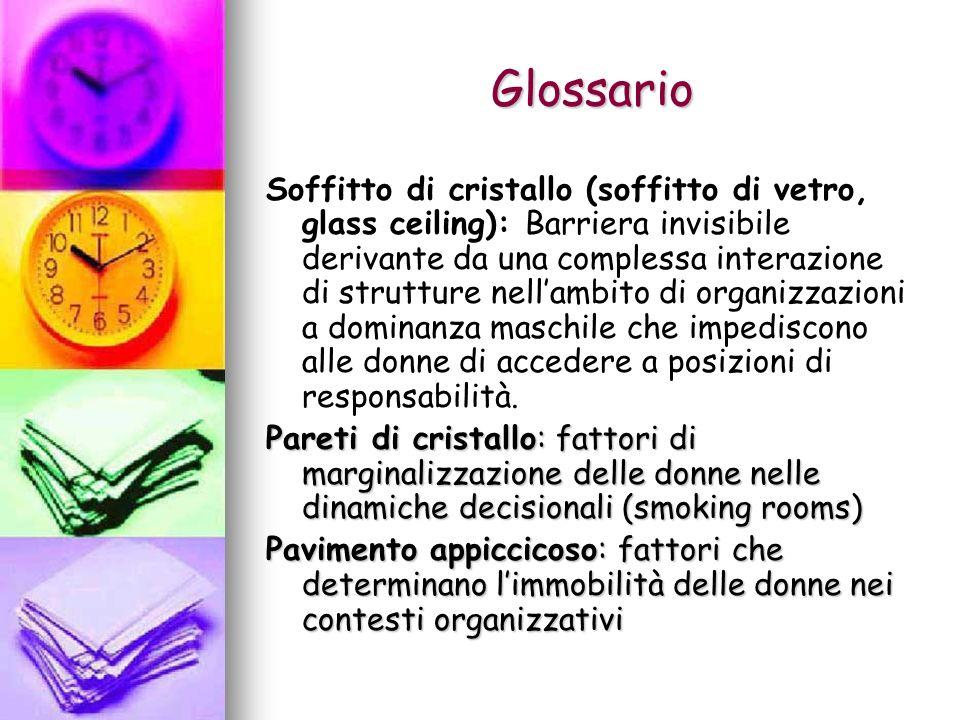 Glossario Soffitto di cristallo (soffitto di vetro, glass ceiling): Barriera invisibile derivante da una complessa interazione di strutture nellambito