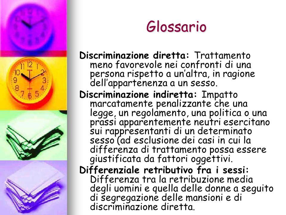 Glossario Discriminazione diretta: Trattamento meno favorevole nei confronti di una persona rispetto a unaltra, in ragione dellappartenenza a un sesso